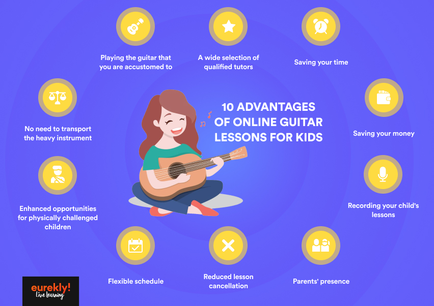 An infographic enlisting 10 advantages of online guitar lessons for kids