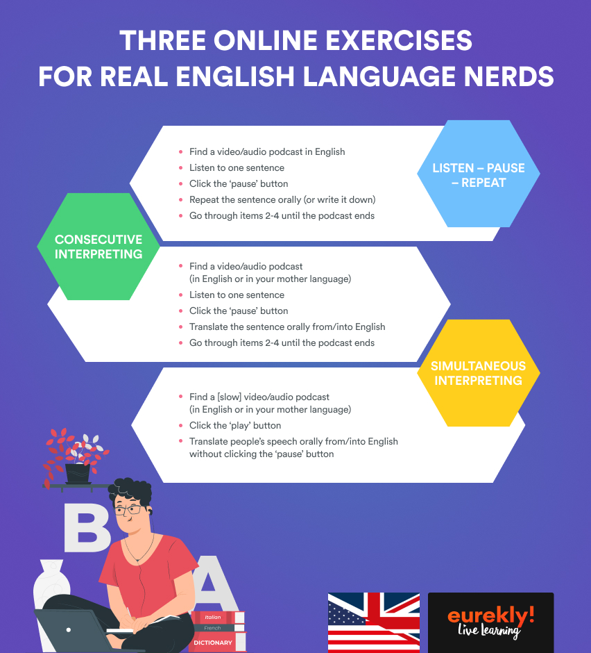 Infographic enlisting three exercises for English learners